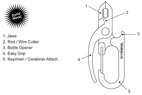 pliers-outline